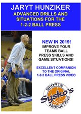 Drills &Situations 1-2-2 Ball Press